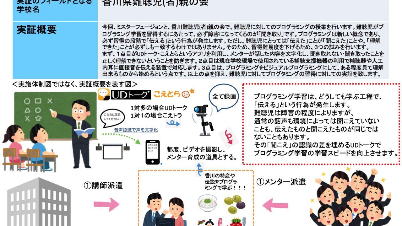 株式会社ミスターフュージョンと香川県難聴児親の会